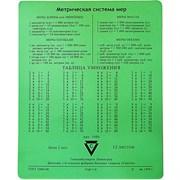 """(1110267) Ковер для мыши CBR CMP 024 """"Arithmetic"""", учебный, арифметика, CMP 024"""